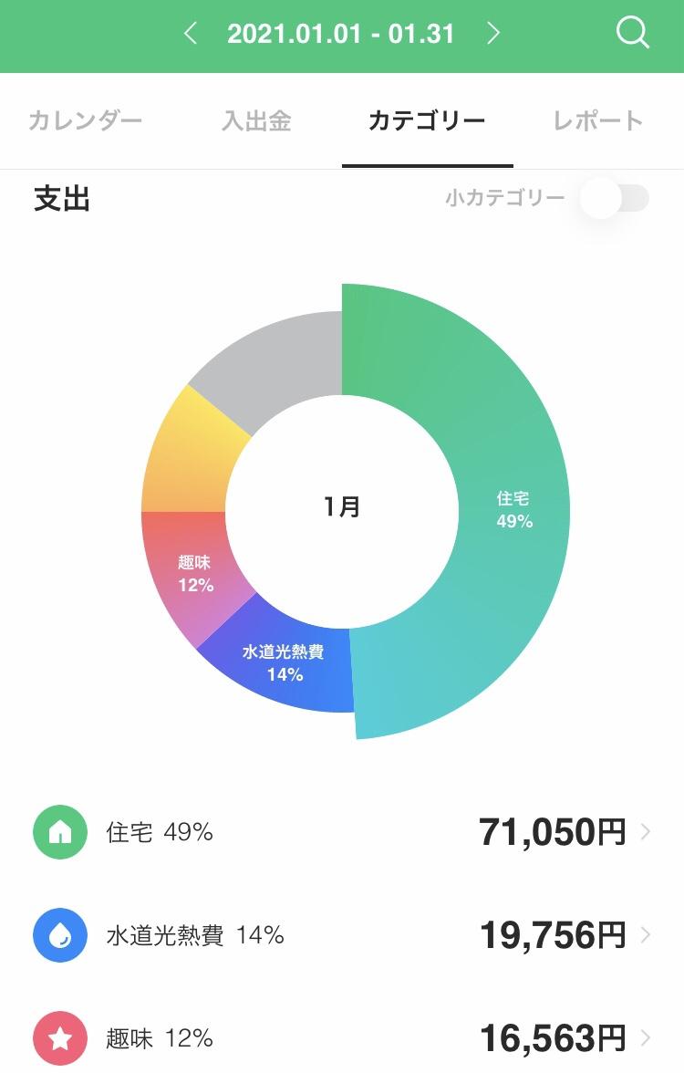 ひとり暮らし 支出13万円の家計簿